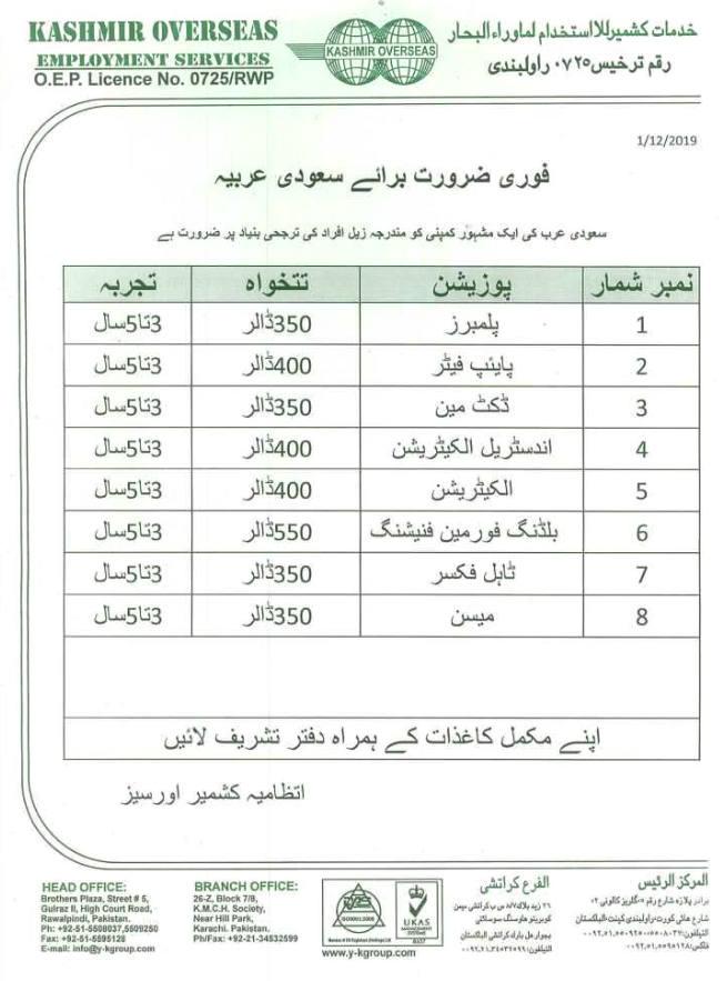 Demand for KSA - 1st December 2019